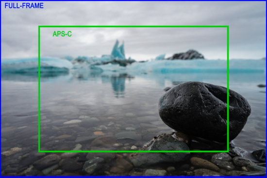 Visual comparison between Full-Frame and APS-C's field of view by Chrissy Donadi