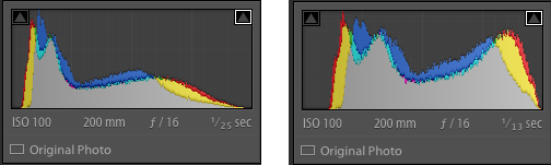Explanation of Camera's Histogram