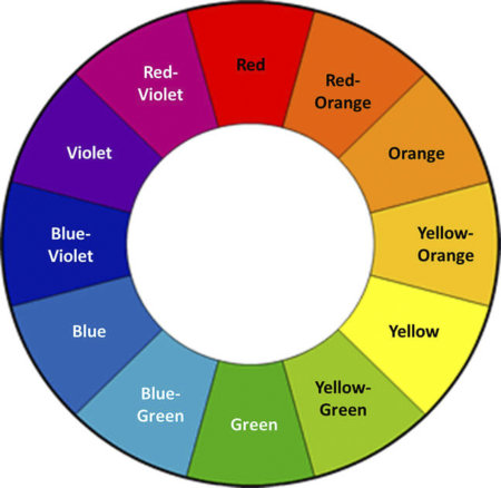 Color Wheel with Primary, Secondary and Tertiary Colors used in Photography