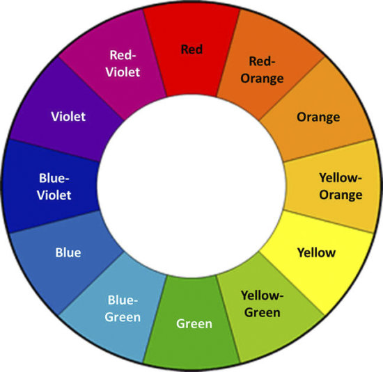 Color Wheel with Primary, Secondary and Tertiary Colors